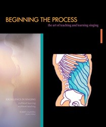 vocal pedagogy book for anatomy, physiology, acoustics, aerodynamics of voice